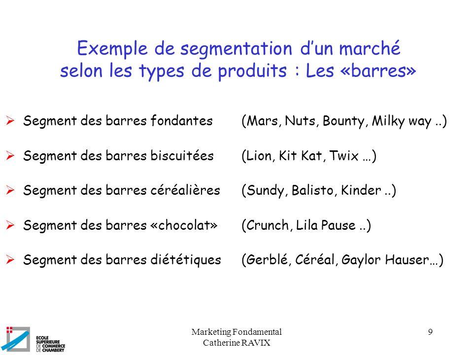 Marketing Fondamental Catherine RAVIX 9 Exemple de segmentation dun marché selon les types de produits : Les «barres» Segment des barres fondantes(Mar