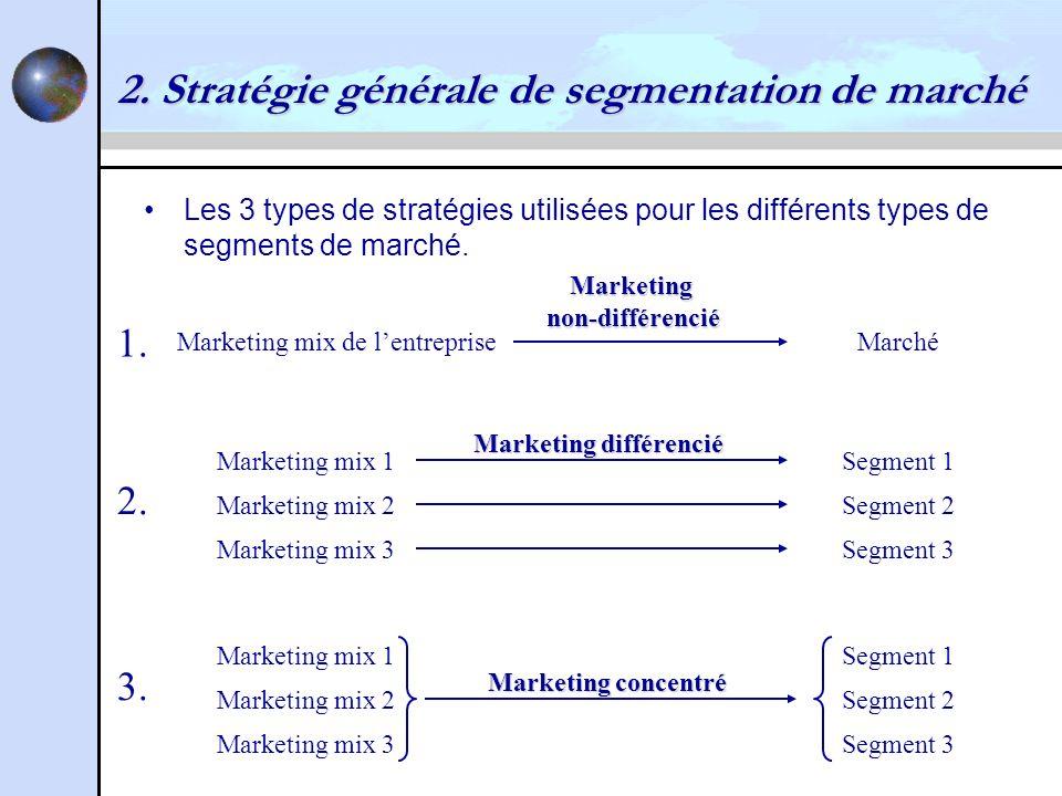 2. Stratégie générale de segmentation de marché Les 3 types de stratégies utilisées pour les différents types de segments de marché. Marketing mix de