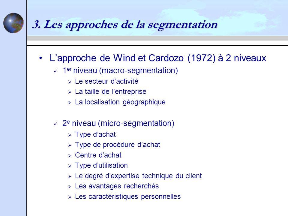 3. Les approches de la segmentation Lapproche de Wind et Cardozo (1972) à 2 niveaux 1 er niveau (macro-segmentation) Le secteur dactivité La taille de