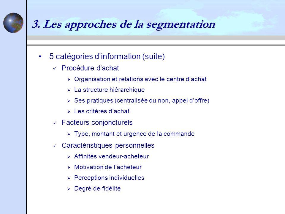 3. Les approches de la segmentation 5 catégories dinformation (suite) Procédure dachat Organisation et relations avec le centre dachat La structure hi