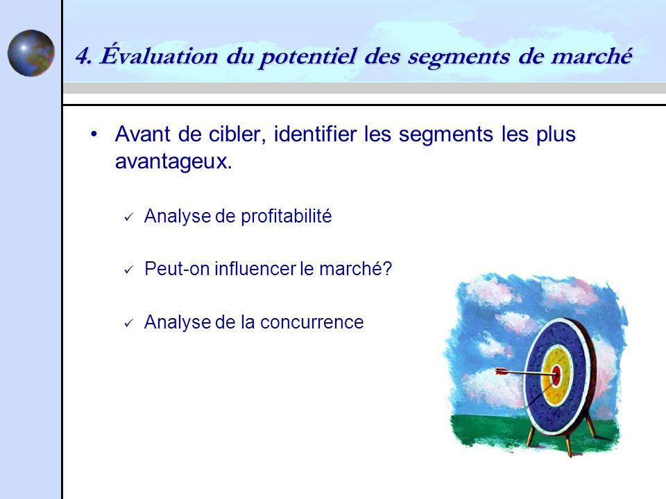 4. Évaluation du potentiel des segments de marché Avant de cibler, identifier les segments les plus avantageux. Analyse de profitabilité Peut-on influ
