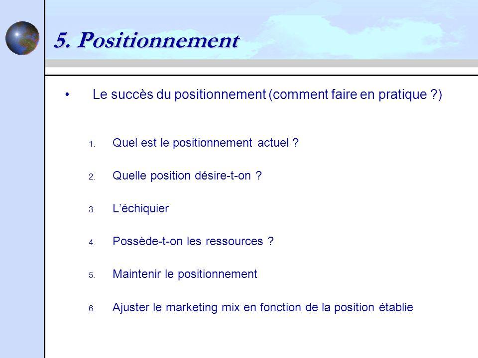5.Positionnement Le succès du positionnement (comment faire en pratique ?) 1.