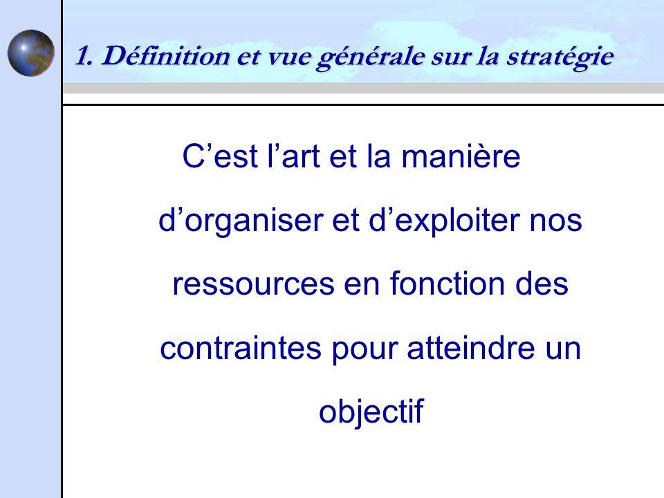 1. Définition et vue générale sur la stratégie Cest lart et la manière dorganiser et dexploiter nos ressources en fonction des contraintes pour attein