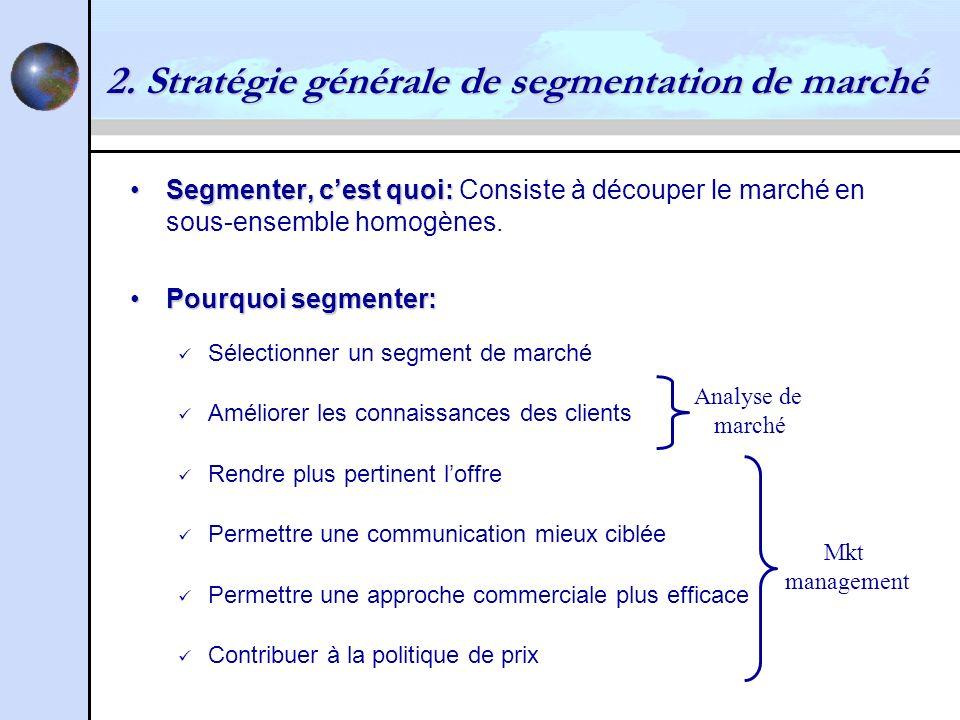 2. Stratégie générale de segmentation de marché Segmenter, cest quoi:Segmenter, cest quoi: Consiste à découper le marché en sous-ensemble homogènes. P