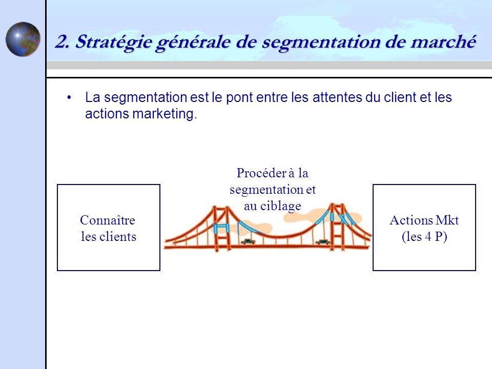 2. Stratégie générale de segmentation de marché La segmentation est le pont entre les attentes du client et les actions marketing. Connaître les clien