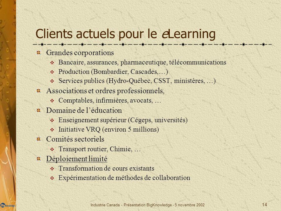 Industrie Canada - Présentation BigKnowledge - 5 novembre 2002 14 Clients actuels pour le eLearning Grandes corporations Bancaire, assurances, pharmac