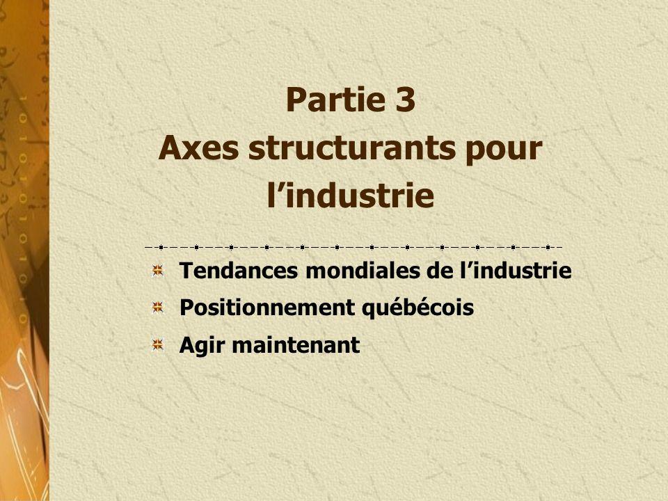 Partie 3 Axes structurants pour lindustrie Tendances mondiales de lindustrie Positionnement québécois Agir maintenant