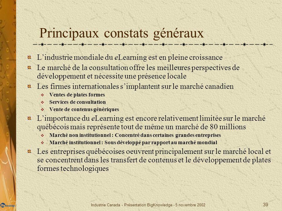Industrie Canada - Présentation BigKnowledge - 5 novembre 2002 39 Principaux constats généraux Lindustrie mondiale du eLearning est en pleine croissan