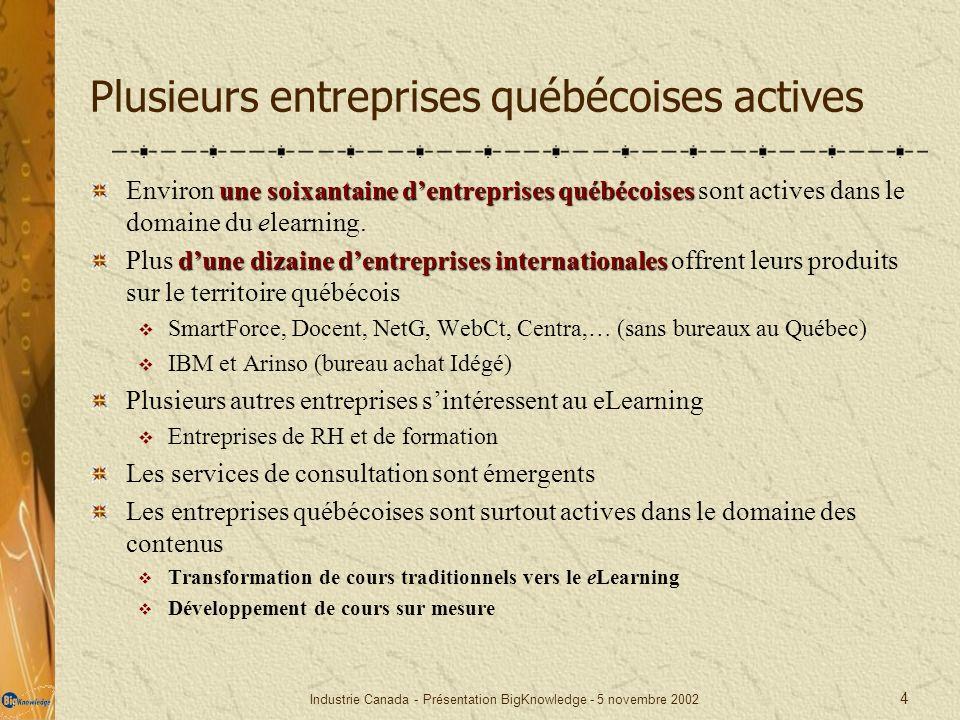 Industrie Canada - Présentation BigKnowledge - 5 novembre 2002 4 Plusieurs entreprises québécoises actives une soixantaine dentreprisesquébécoises Env