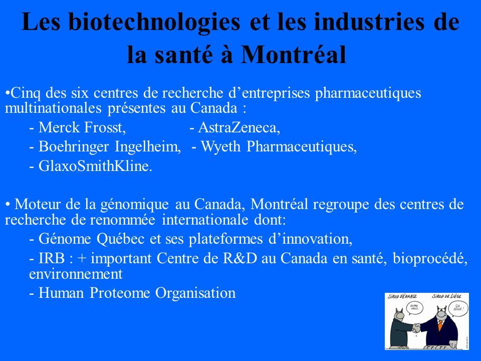 Les biotechnologies et les industries de la santé à Montréal Cinq des six centres de recherche dentreprises pharmaceutiques multinationales présentes au Canada : - Merck Frosst, - AstraZeneca, - Boehringer Ingelheim, - Wyeth Pharmaceutiques, - GlaxoSmithKline.