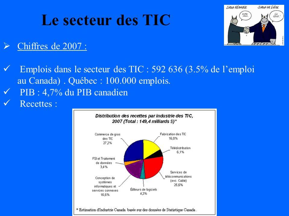 Le secteur des TIC Chiffres de 2007 : Emplois dans le secteur des TIC : 592 636 (3.5% de lemploi au Canada).