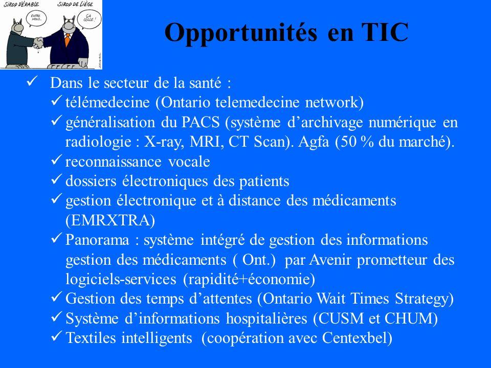 Opportunités en TIC Dans le secteur de la santé : télémedecine (Ontario telemedecine network) généralisation du PACS (système darchivage numérique en radiologie : X-ray, MRI, CT Scan).