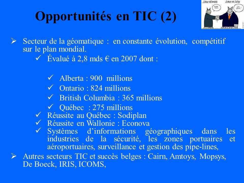 Opportunités en TIC (2) Secteur de la géomatique : en constante évolution, compétitif sur le plan mondial.