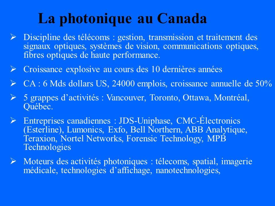 La photonique au Canada Discipline des télécoms : gestion, transmission et traitement des signaux optiques, systèmes de vision, communications optiques, fibres optiques de haute performance.