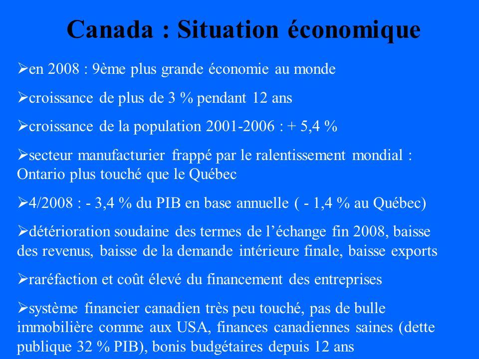 Canada : Situation économique en 2008 : 9ème plus grande économie au monde croissance de plus de 3 % pendant 12 ans croissance de la population 2001-2006 : + 5,4 % secteur manufacturier frappé par le ralentissement mondial : Ontario plus touché que le Québec 4/2008 : - 3,4 % du PIB en base annuelle ( - 1,4 % au Québec) détérioration soudaine des termes de léchange fin 2008, baisse des revenus, baisse de la demande intérieure finale, baisse exports raréfaction et coût élevé du financement des entreprises système financier canadien très peu touché, pas de bulle immobilière comme aux USA, finances canadiennes saines (dette publique 32 % PIB), bonis budgétaires depuis 12 ans