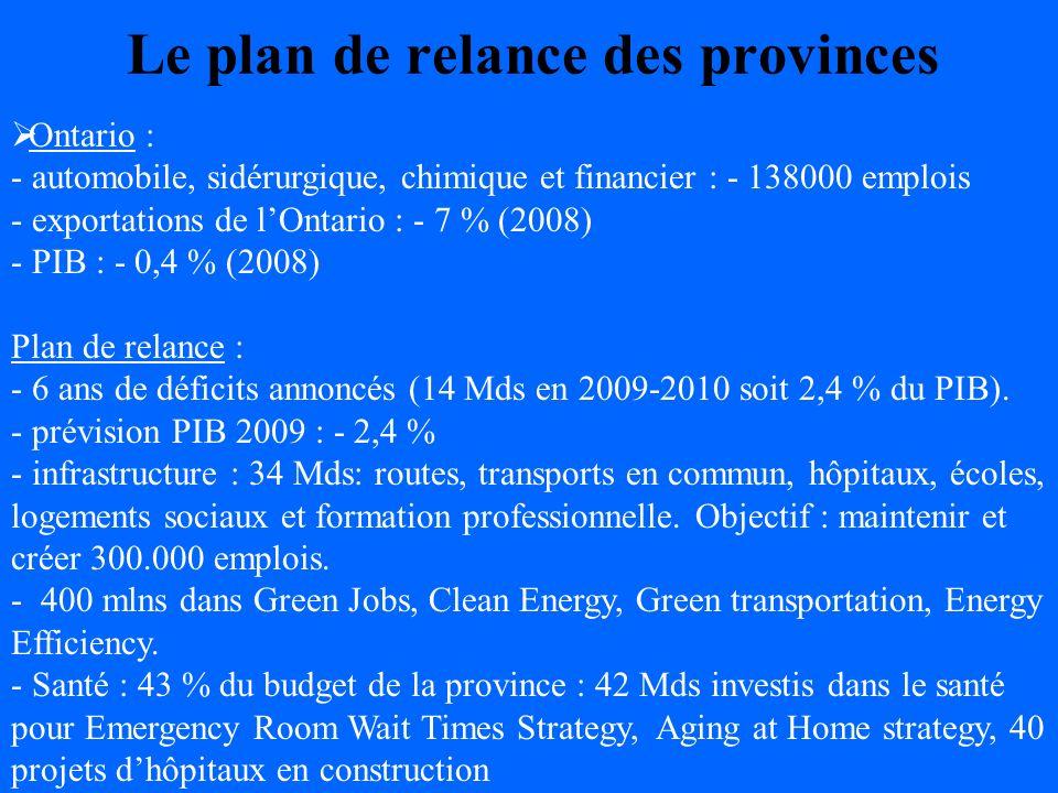 Le Canada, une économie duale : matières premières et économie du savoir 10 % des ressources forestières mondiales 1 er producteur mondial duranium et de potasse 7 % des ressources renouvelables en eau 2 ème exportateur mondial daluminium autres métaux : Cu, Zn, Au, Ni, Co, etc.