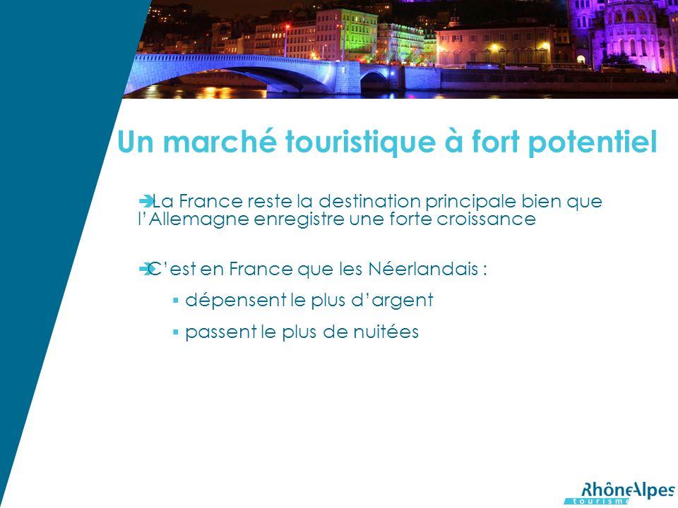 Un marché touristique à fort potentiel La France reste la destination principale bien que lAllemagne enregistre une forte croissance Cest en France que les Néerlandais : dépensent le plus dargent passent le plus de nuitées