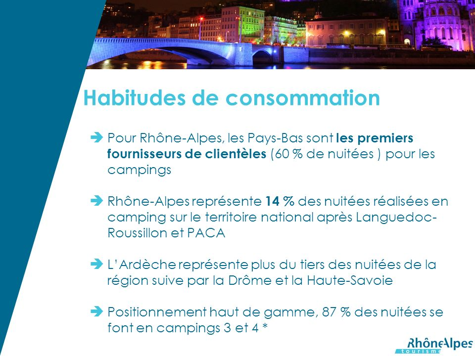 Pour Rhône-Alpes, les Pays-Bas sont les premiers fournisseurs de clientèles (60 % de nuitées ) pour les campings Rhône-Alpes représente 14 % des nuitées réalisées en camping sur le territoire national après Languedoc- Roussillon et PACA LArdèche représente plus du tiers des nuitées de la région suive par la Drôme et la Haute-Savoie Positionnement haut de gamme, 87 % des nuitées se font en campings 3 et 4 *