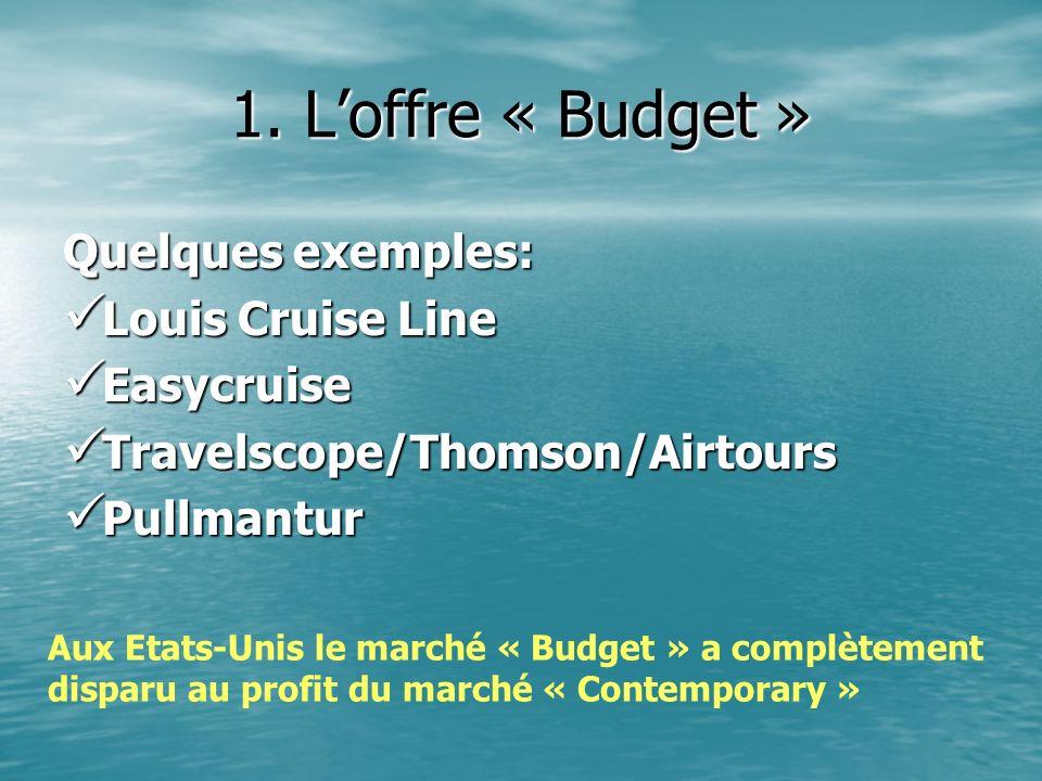 1. Loffre « Budget » Quelques exemples: Louis Cruise Line Louis Cruise Line Easycruise Easycruise Travelscope/Thomson/Airtours Travelscope/Thomson/Air