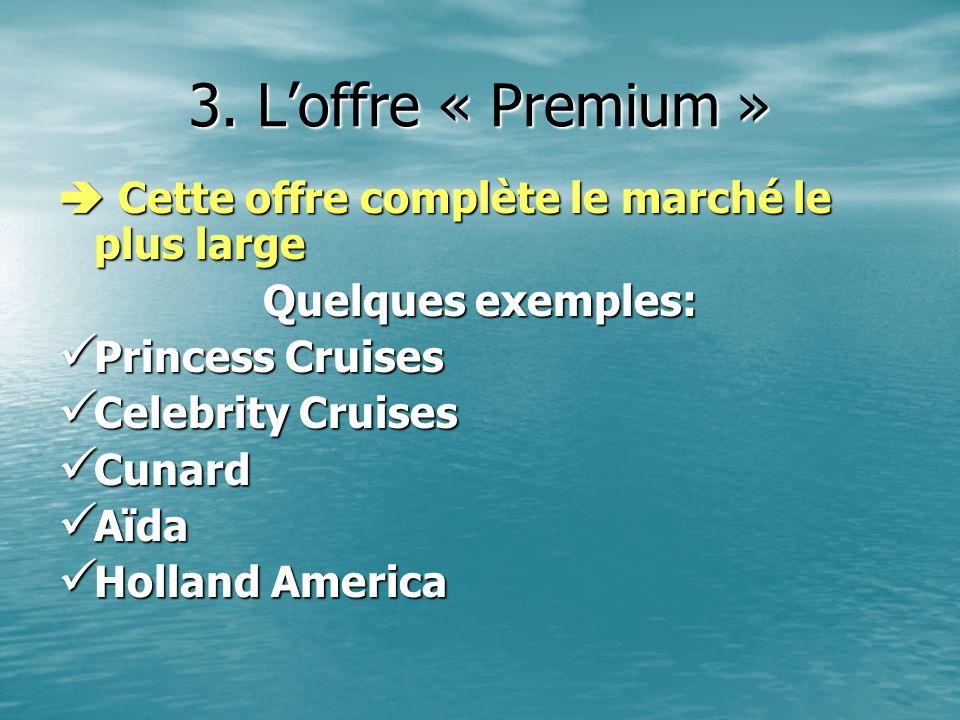 3. Loffre « Premium » Cette offre complète le marché le plus large Cette offre complète le marché le plus large Quelques exemples: Princess Cruises Pr