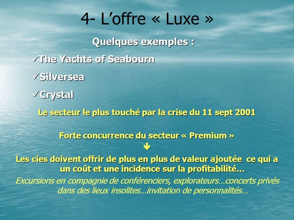 4- Loffre « Luxe » Le secteur le plus touché par la crise du 11 sept 2001 Forte concurrence du secteur « Premium » Les cies doivent offrir de plus en