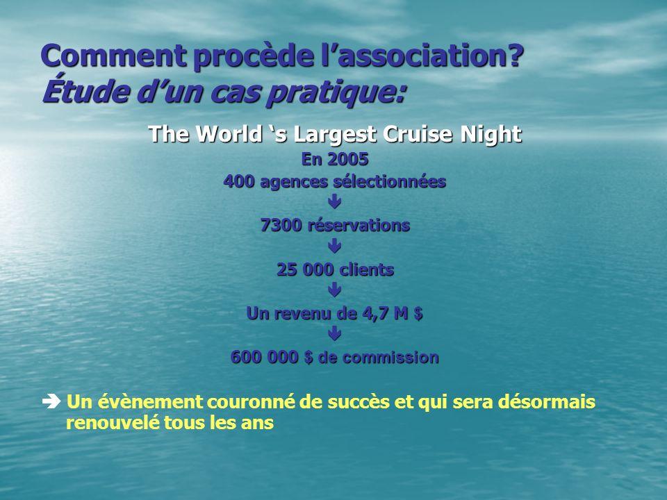 Comment procède lassociation? Étude dun cas pratique: The World s Largest Cruise Night En 2005 400 agences sélectionnées 7300 réservations 25 000 clie