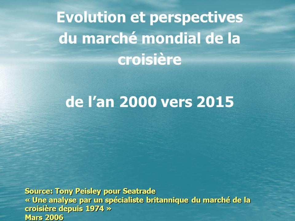 Evolution et perspectives du marché mondial de la croisière de lan 2000 vers 2015 Source: Tony Peisley pour Seatrade « Une analyse par un spécialiste