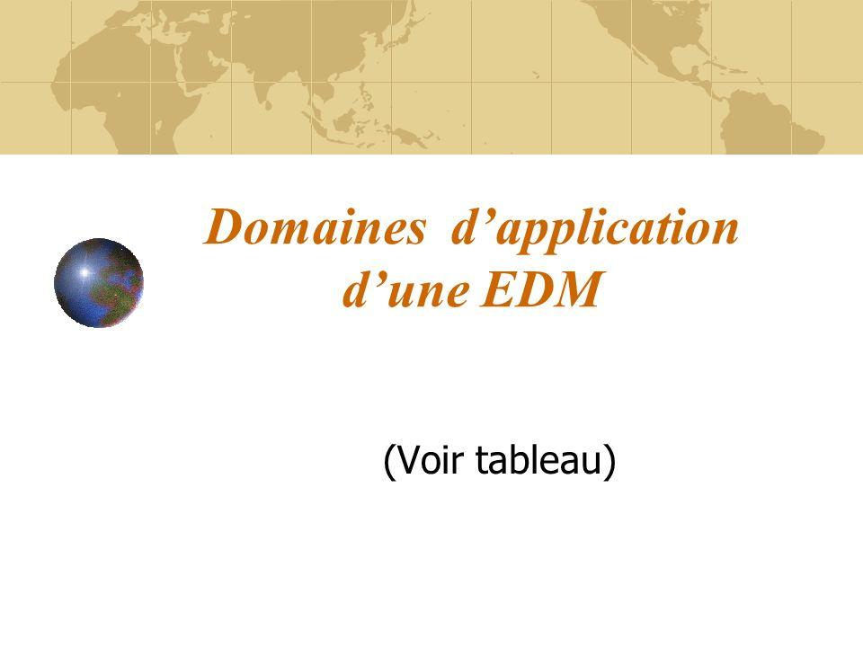 Domaines dapplication dune EDM (Voir tableau)