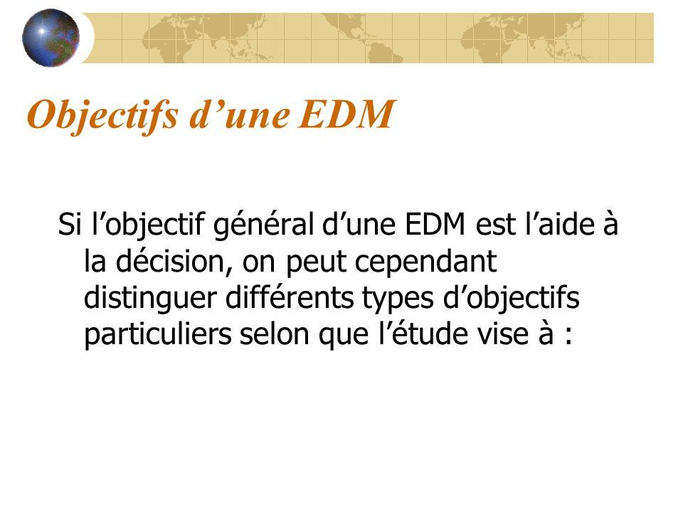 Objectifs dune EDM Si lobjectif général dune EDM est laide à la décision, on peut cependant distinguer différents types dobjectifs particuliers selon