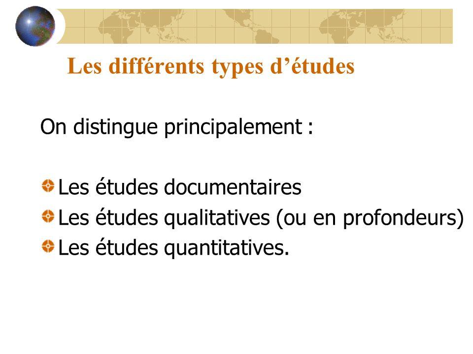 Les différents types détudes On distingue principalement : Les études documentaires Les études qualitatives (ou en profondeurs) Les études quantitativ