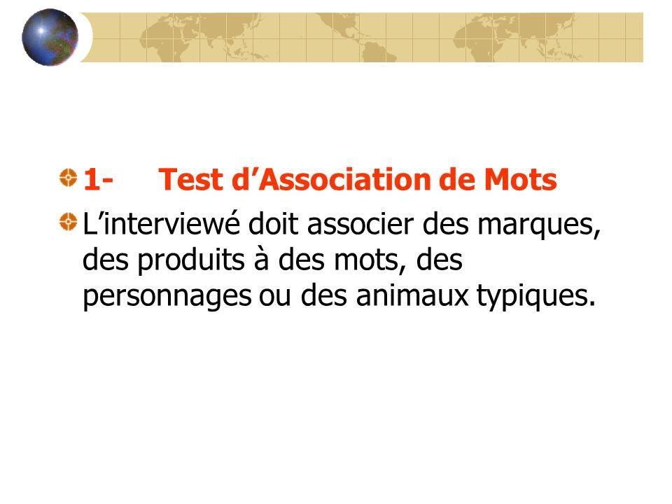 1- Test dAssociation de Mots Linterviewé doit associer des marques, des produits à des mots, des personnages ou des animaux typiques.