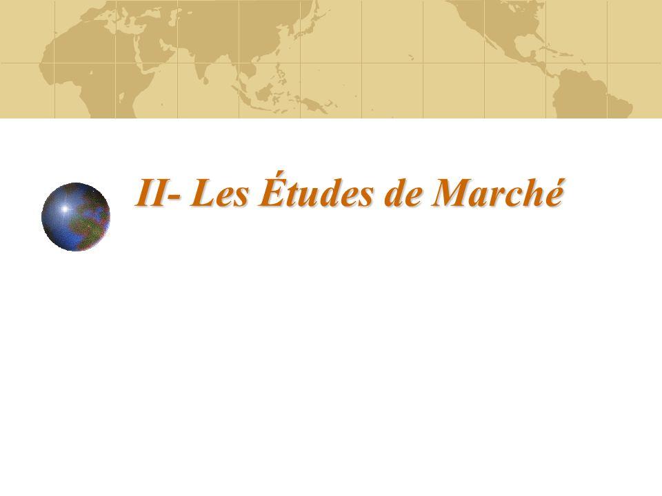 II- Les Études de Marché