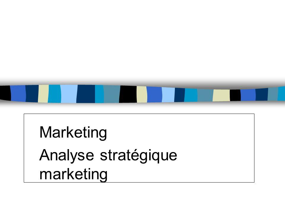 Marketing Analyse stratégique marketing