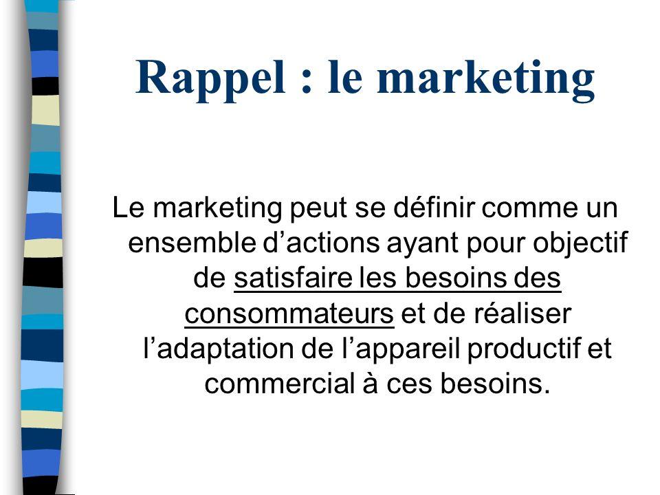 Rappel : le marketing Le marketing peut se définir comme un ensemble dactions ayant pour objectif de satisfaire les besoins des consommateurs et de ré