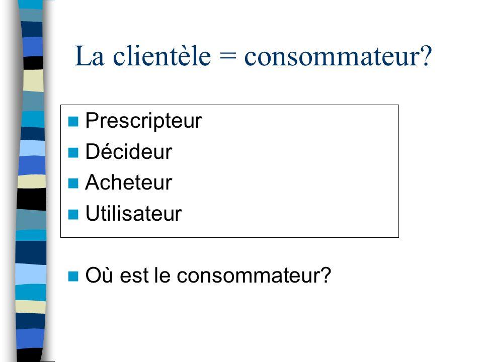 La clientèle = consommateur? Prescripteur Décideur Acheteur Utilisateur Où est le consommateur?