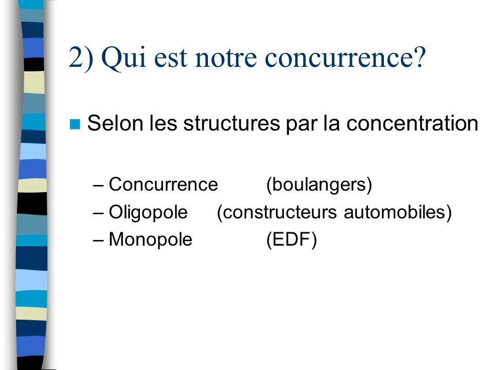 2) Qui est notre concurrence? Selon les structures par la concentration –Concurrence (boulangers) –Oligopole (constructeurs automobiles) –Monopole (ED