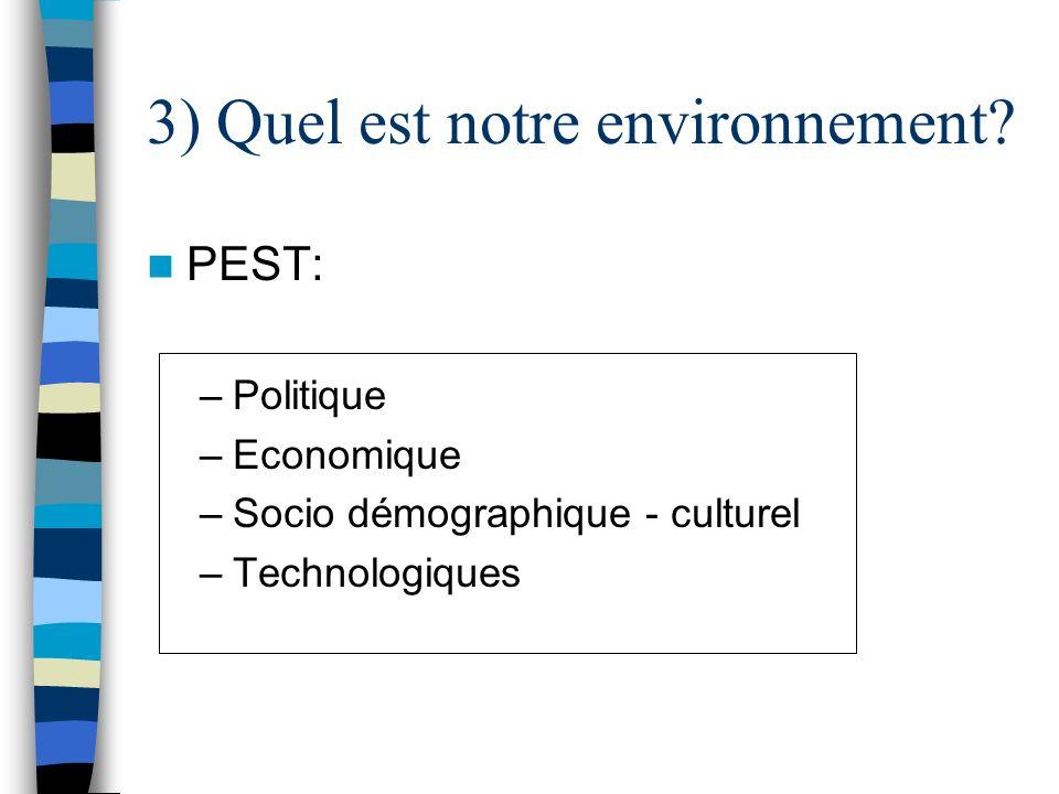 3) Quel est notre environnement? PEST: –Politique –Economique –Socio démographique - culturel –Technologiques