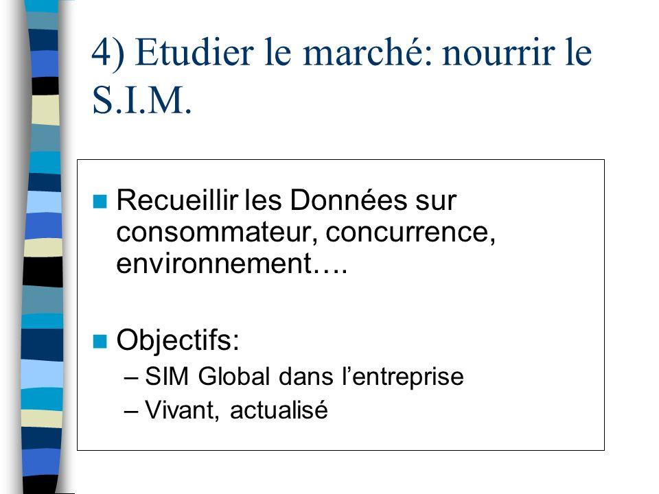 4) Etudier le marché: nourrir le S.I.M. Recueillir les Données sur consommateur, concurrence, environnement…. Objectifs: –SIM Global dans lentreprise