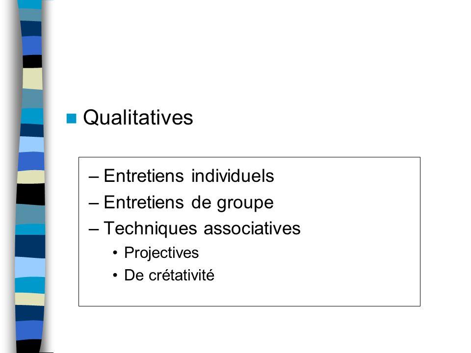 Qualitatives –Entretiens individuels –Entretiens de groupe –Techniques associatives Projectives De crétativité