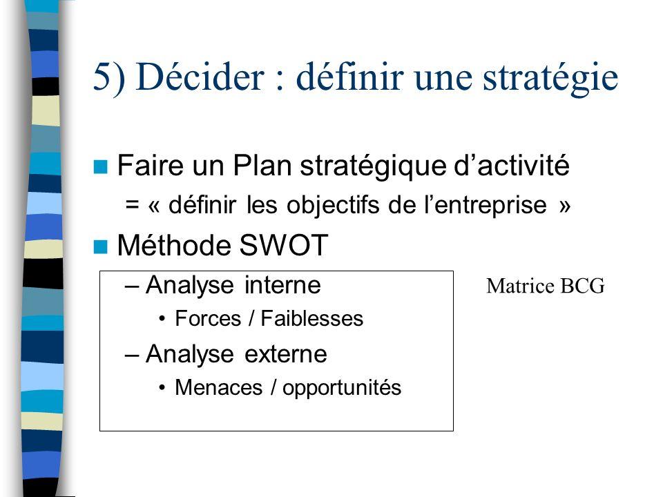5) Décider : définir une stratégie Faire un Plan stratégique dactivité = « définir les objectifs de lentreprise » Méthode SWOT –Analyse interne Forces