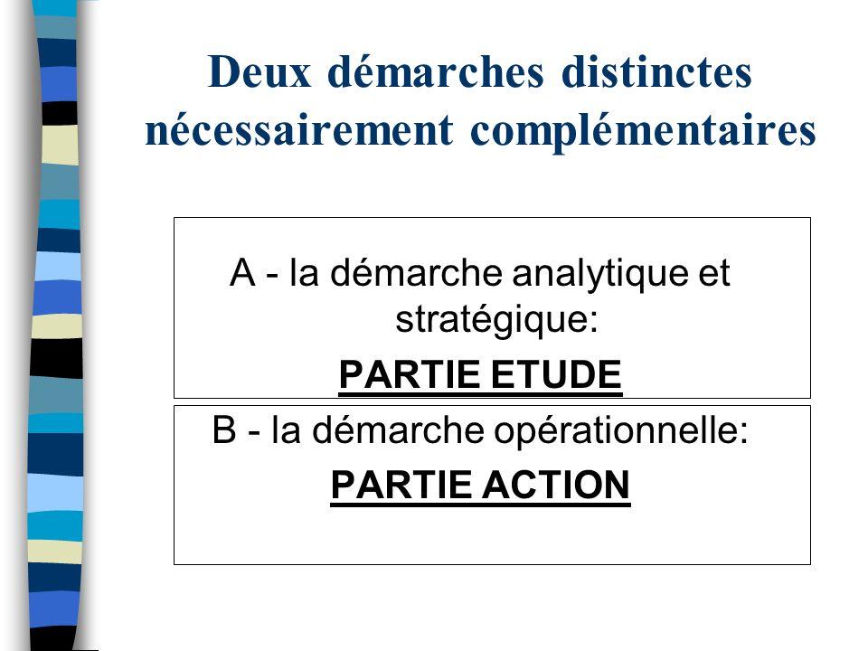 Deux démarches distinctes nécessairement complémentaires A - la démarche analytique et stratégique: PARTIE ETUDE B - la démarche opérationnelle: PARTI