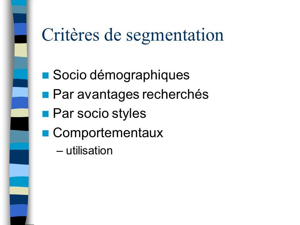 Critères de segmentation Socio démographiques Par avantages recherchés Par socio styles Comportementaux –utilisation