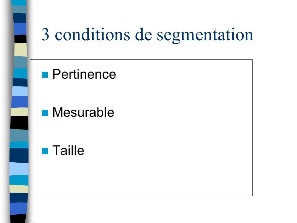 3 conditions de segmentation Pertinence Mesurable Taille