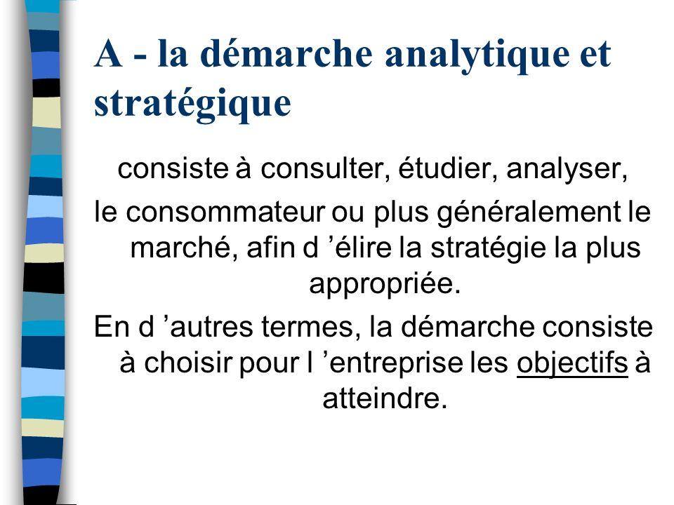 A - la démarche analytique et stratégique consiste à consulter, étudier, analyser, le consommateur ou plus généralement le marché, afin d élire la str
