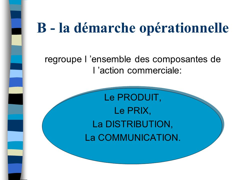 B - la démarche opérationnelle regroupe l ensemble des composantes de l action commerciale: Le PRODUIT, Le PRIX, La DISTRIBUTION, La COMMUNICATION.