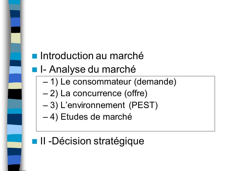 Introduction au marché I- Analyse du marché –1) Le consommateur (demande) –2) La concurrence (offre) –3) Lenvironnement (PEST) –4) Etudes de marché II