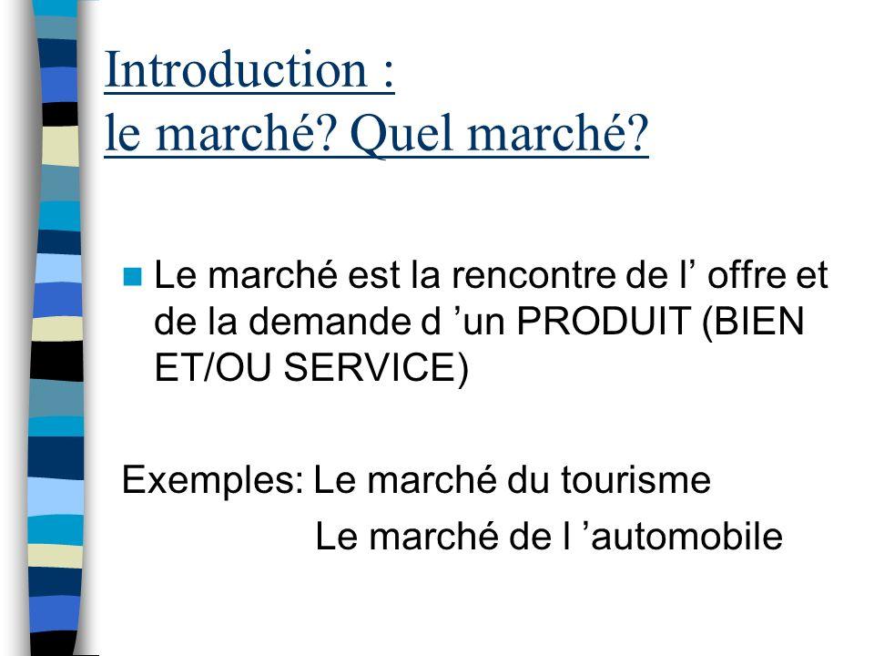 Introduction : le marché? Quel marché? Le marché est la rencontre de l offre et de la demande d un PRODUIT (BIEN ET/OU SERVICE) Exemples: Le marché du