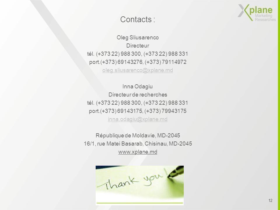 Contacts : Oleg Sliusarenco Directeur tél. (+373 22) 988 300, (+373 22) 988 331 port.(+373) 69143276, (+373) 79114972 oleg.sliusarenco@xplane.md Inna