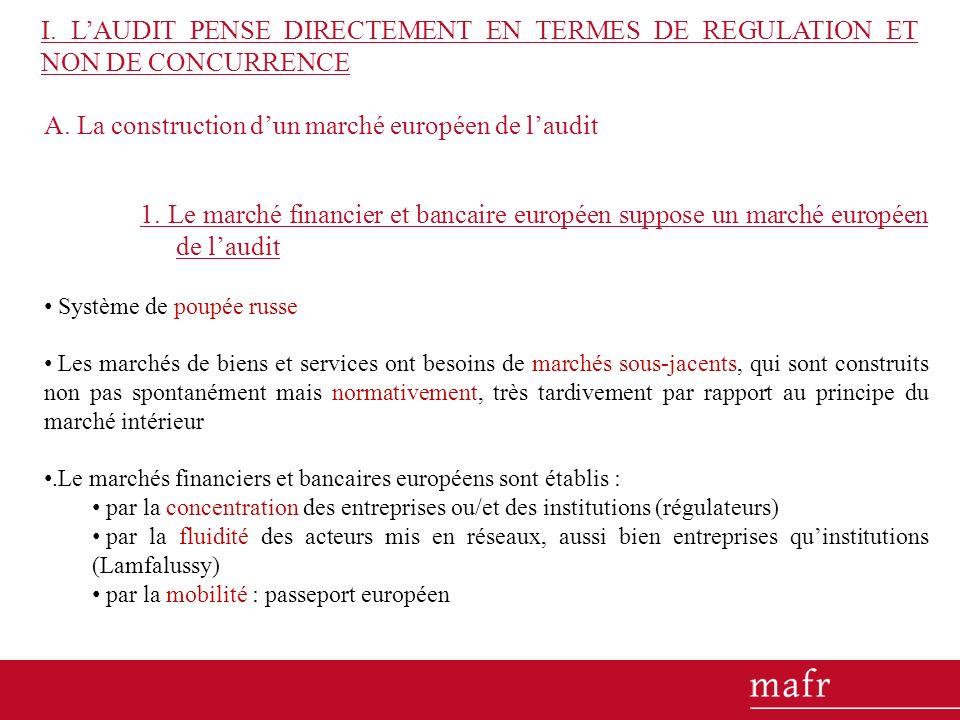A. La construction dun marché européen de laudit 1.