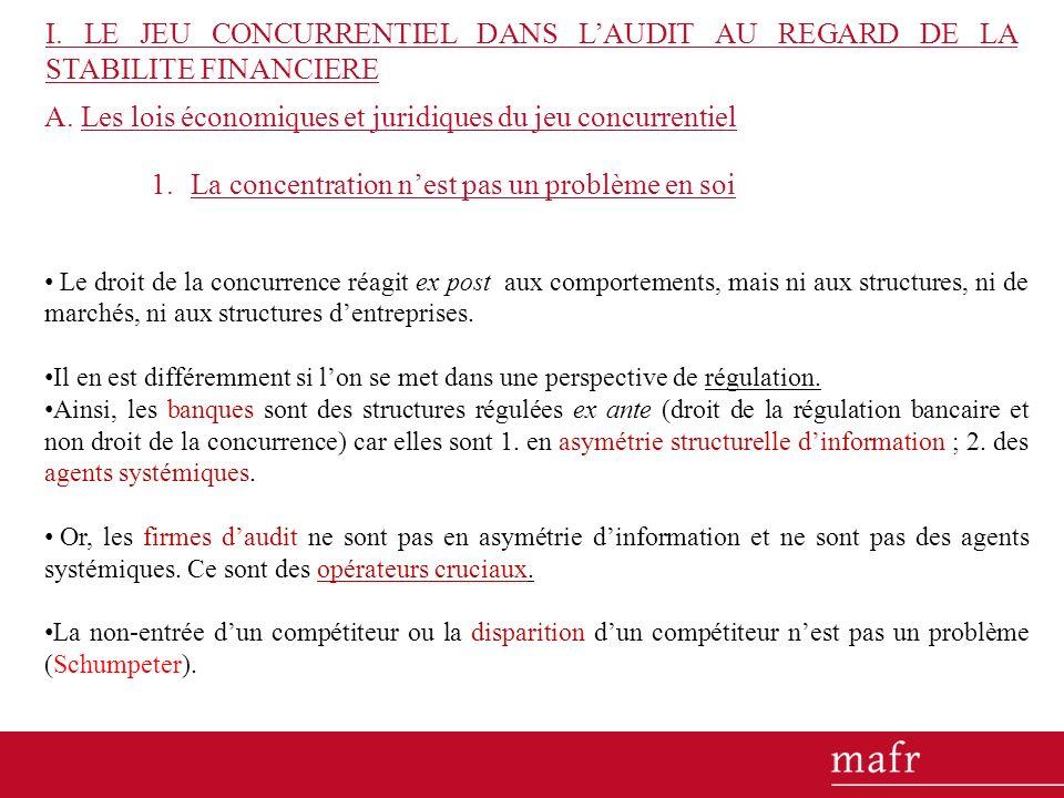 A. Les lois économiques et juridiques du jeu concurrentiel 1.La concentration nest pas un problème en soi Le droit de la concurrence réagit ex post au